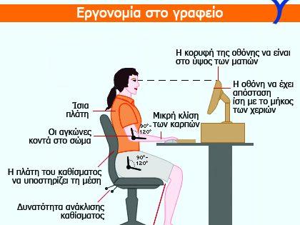 Εργονομία στο γραφείο